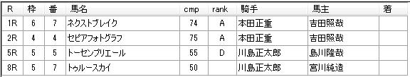 第01回船橋競馬04日目 川島正一厩舎