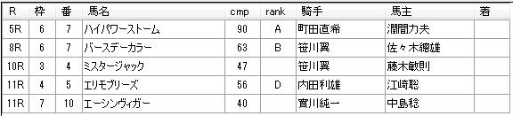 第01回船橋競馬05日目 佐々木功厩舎