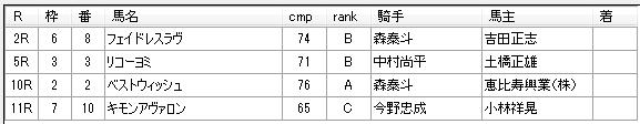 第02回大井競馬02日目 荒山勝徳厩舎