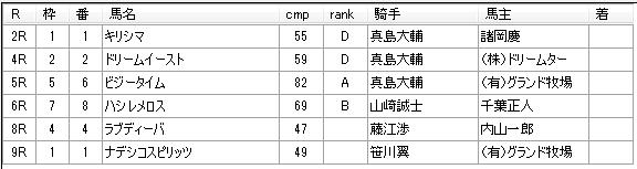 第02回川崎競馬02日目 佐々木仁厩舎