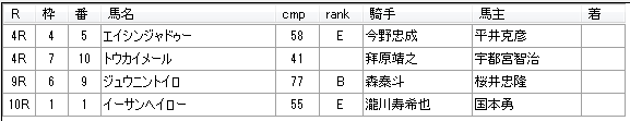 第02回川崎競馬02日目 田邊陽一厩舎
