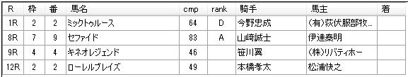 第02回川崎競馬03日目 林隆之厩舎