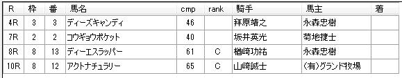 第02回川崎競馬04日目 佐々木仁厩舎