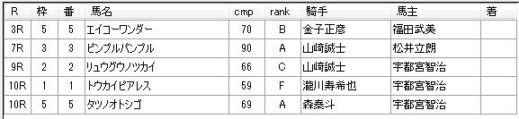 第02回川崎競馬04日目 田邊陽一厩舎