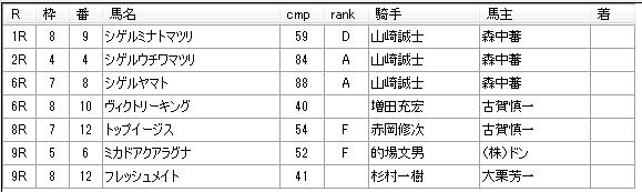 第02回川崎競馬04日目 田島寿一厩舎