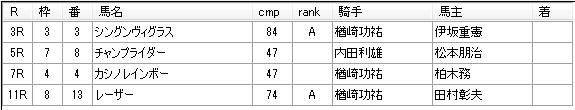 第03回大井競馬01日目 三坂盛雄厩舎