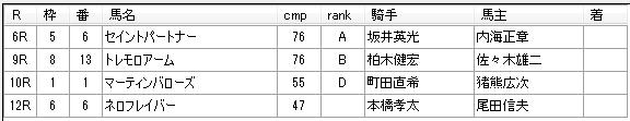 第03回大井競馬05日目 月岡健二厩舎