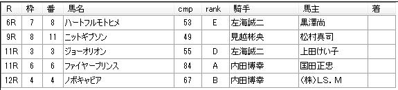 第02回浦和競馬02日目 小久保智厩舎