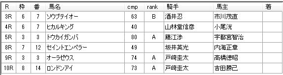 第03回川崎競馬02日目 八木仁厩舎
