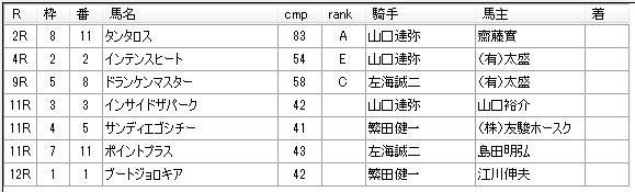 第03回船橋競馬03日目 林正人厩舎