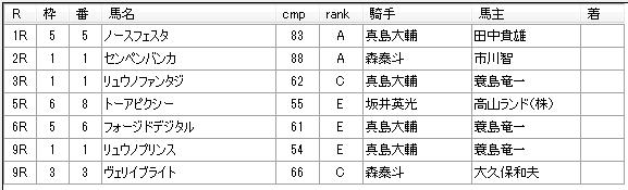 第03回船橋競馬05日目 齊藤敏厩舎