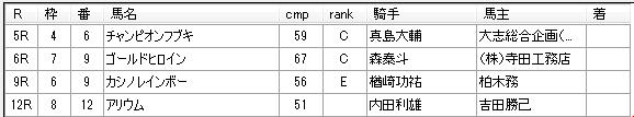 第05回大井競馬01日目 三坂盛雄厩舎