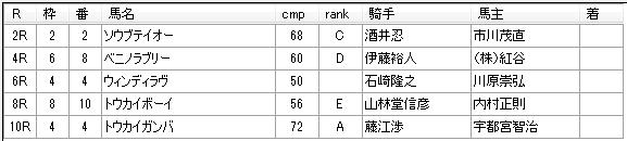 第04回川崎競馬01日目 八木仁厩舎