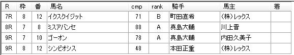 第04回川崎競馬01日目 椎名廣明厩舎