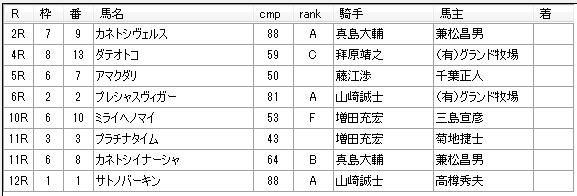 第04回川崎競馬02日目 佐々木仁厩舎