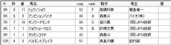 第04回川崎競馬02日目 新井清重厩舎