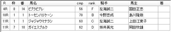 第04回川崎競馬02日目 小久保智厩舎