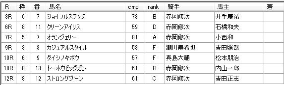 第04回川崎競馬03日目 内田勝義厩舎