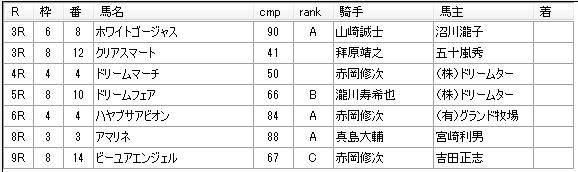 第04回川崎競馬04日目 内田勝義厩舎