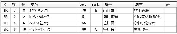 第04回川崎競馬04日目 林隆之厩舎