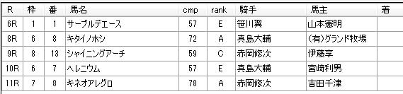 第04回川崎競馬05日目 内田勝義厩舎