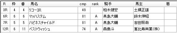 第06回大井競馬03日目 荒山勝徳厩舎