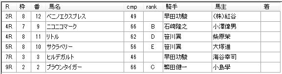 第03回浦和競馬03日目 山越光厩舎