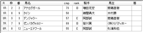 第03回浦和競馬03日目 平山真希厩舎