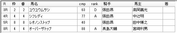 第04回船橋競馬01日目 岡林光浩厩舎