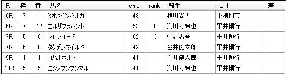 第04回船橋競馬01日目 宮下靖旨厩舎