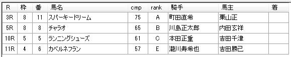 第04回船橋競馬02日目 岡林光浩厩舎