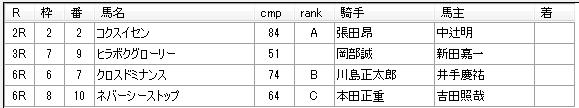 第04回船橋競馬03日目 岡林光浩厩舎