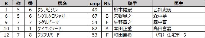 鈴木義久厩舎